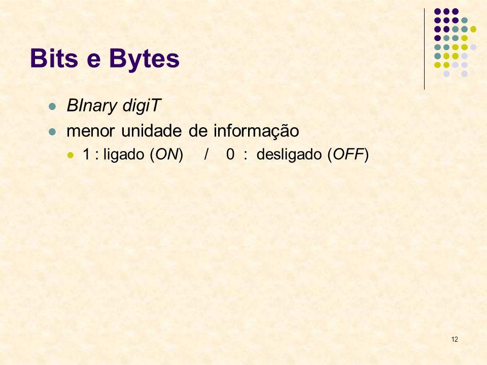 12 Bits e Bytes BInary digiT menor unidade de informação 1 : ligado (ON) / 0 : desligado (OFF)