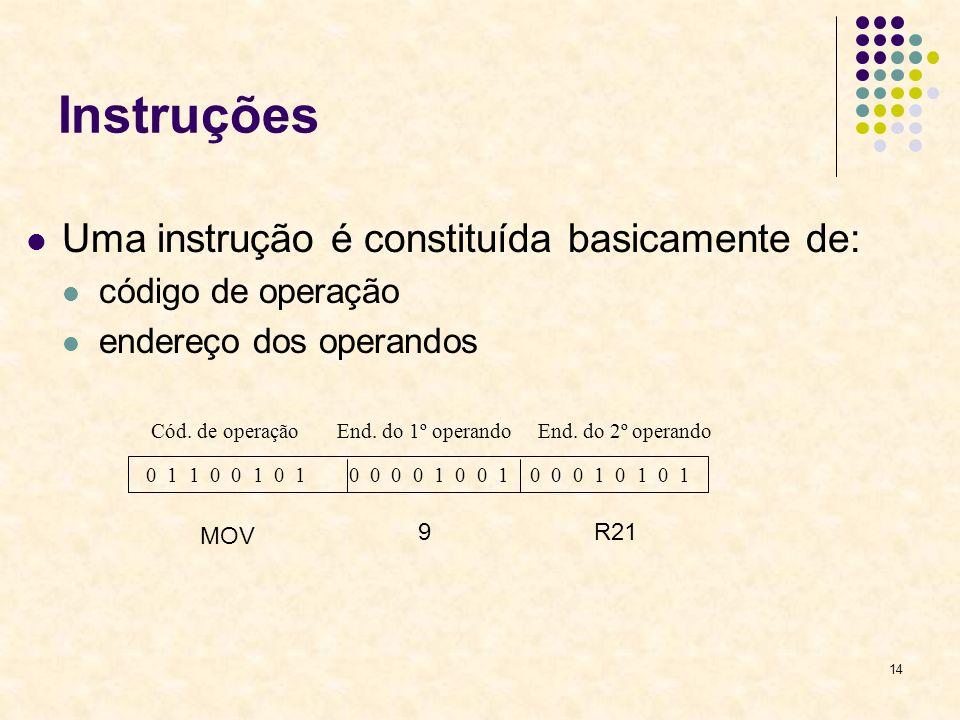 14 Instruções Uma instrução é constituída basicamente de: código de operação endereço dos operandos 0 1 1 0 0 1 0 1 0 0 0 0 1 0 0 1 0 0 0 1 0 1 0 1 Có