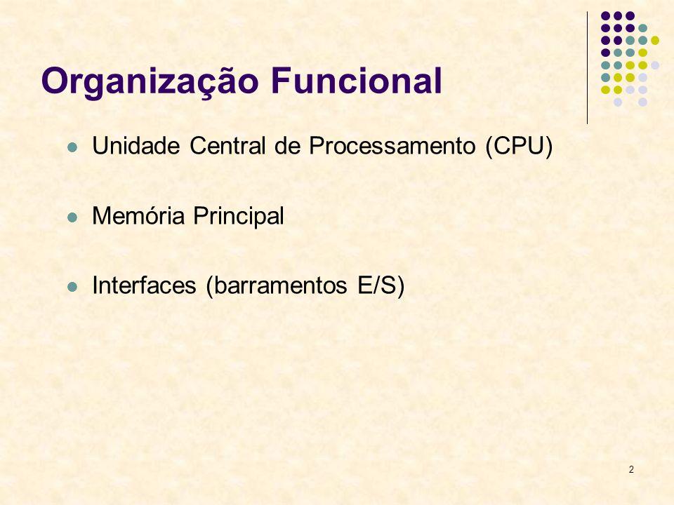 2 Organização Funcional Unidade Central de Processamento (CPU) Memória Principal Interfaces (barramentos E/S)