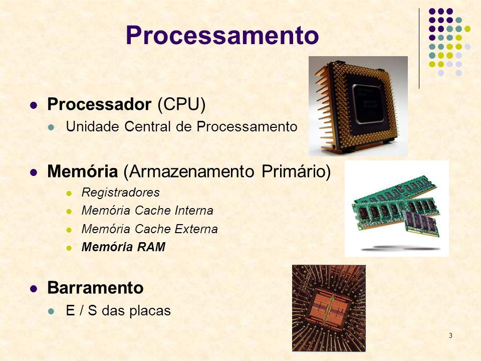 3 Processamento Processador (CPU) Unidade Central de Processamento Memória (Armazenamento Primário) Registradores Memória Cache Interna Memória Cache