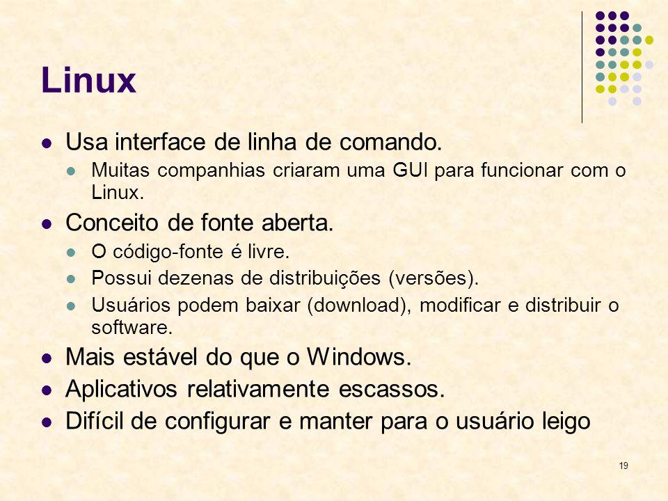 19 Linux Usa interface de linha de comando.