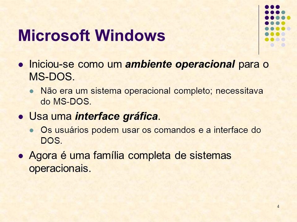 4 Microsoft Windows Iniciou-se como um ambiente operacional para o MS-DOS.