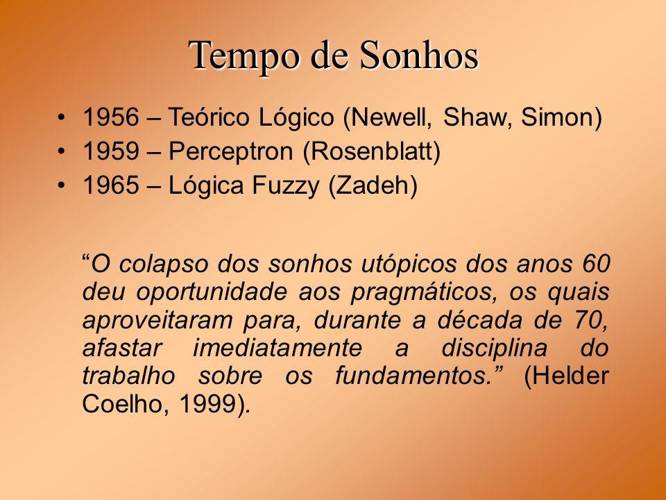 Tempo de Sonhos 1956 – Teórico Lógico (Newell, Shaw, Simon) 1959 – Perceptron (Rosenblatt) 1965 – Lógica Fuzzy (Zadeh) O colapso dos sonhos utópicos d