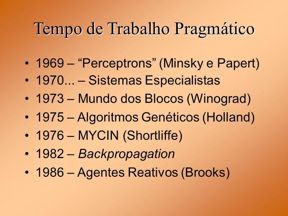 Tempo de Trabalho Pragmático 1969 – Perceptrons (Minsky e Papert) 1970... – Sistemas Especialistas 1973 – Mundo dos Blocos (Winograd) 1975 – Algoritmo