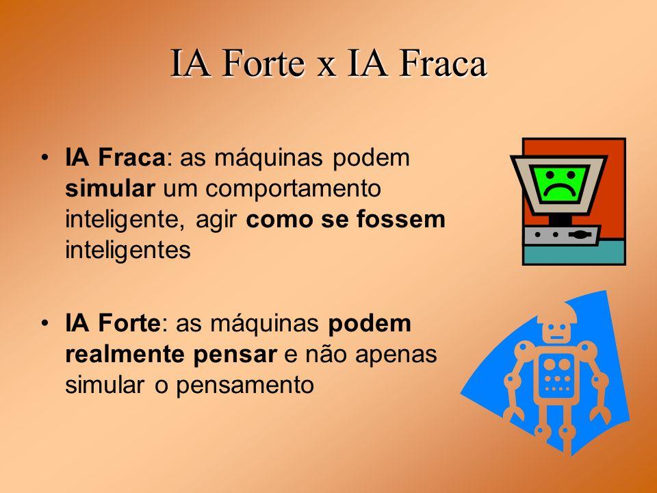 IA Forte x IA Fraca IA Fraca: as máquinas podem simular um comportamento inteligente, agir como se fossem inteligentes IA Forte: as máquinas podem rea