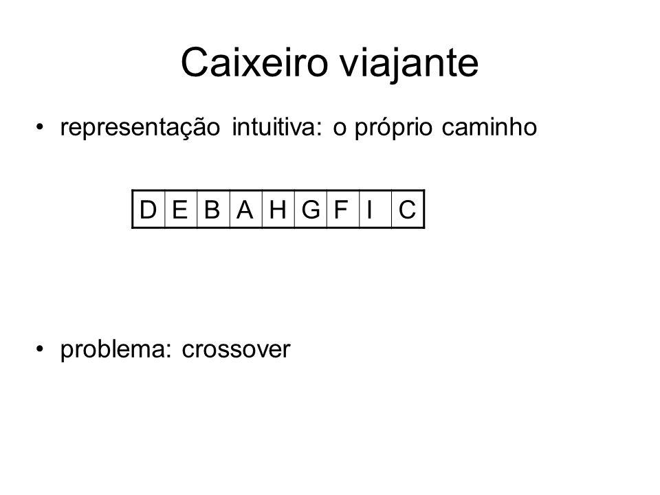Exemplo: recombinação de 2 pontos ABCDEFGHI DEBAHGFIC ABCAHGFHI DEBDEFGIC 12