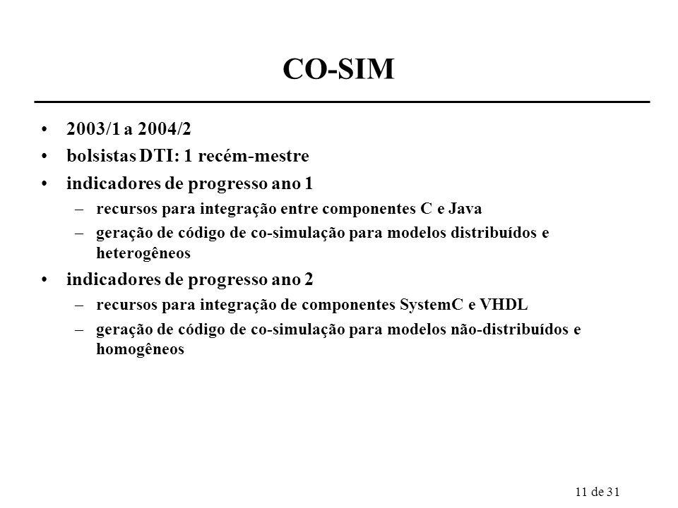 11 de 31 CO-SIM 2003/1 a 2004/2 bolsistas DTI: 1 recém-mestre indicadores de progresso ano 1 –recursos para integração entre componentes C e Java –ger