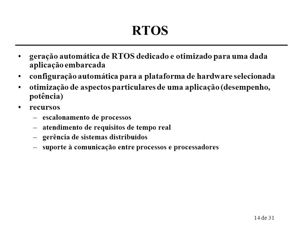 14 de 31 RTOS geração automática de RTOS dedicado e otimizado para uma dada aplicação embarcada configuração automática para a plataforma de hardware