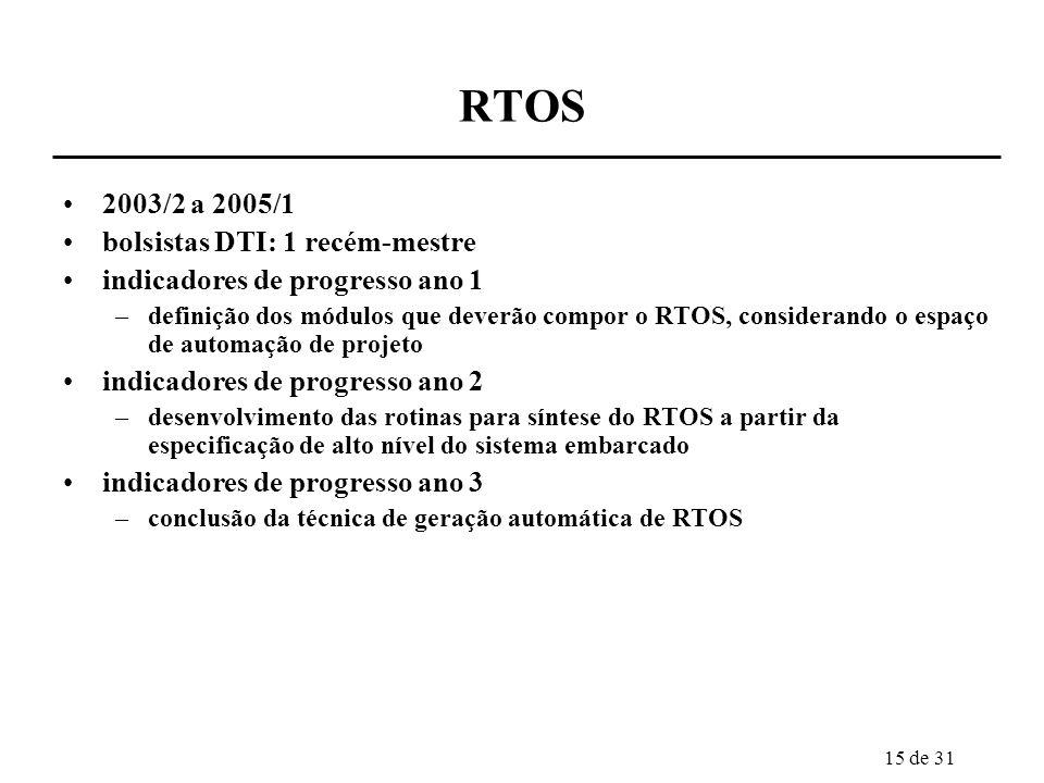 15 de 31 RTOS 2003/2 a 2005/1 bolsistas DTI: 1 recém-mestre indicadores de progresso ano 1 –definição dos módulos que deverão compor o RTOS, considera