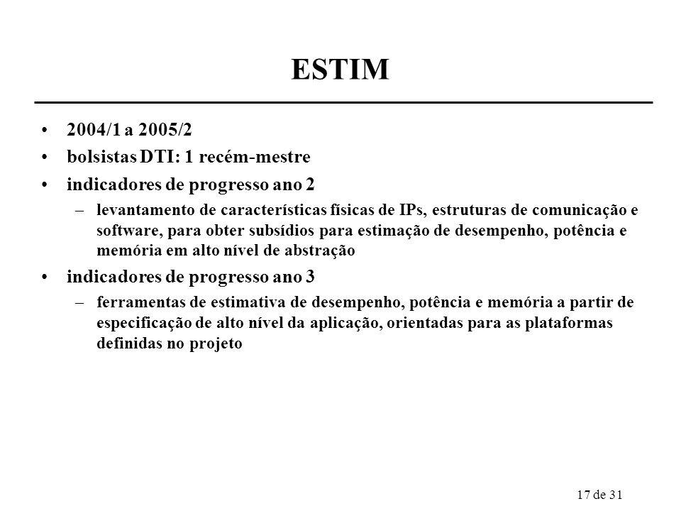 17 de 31 ESTIM 2004/1 a 2005/2 bolsistas DTI: 1 recém-mestre indicadores de progresso ano 2 –levantamento de características físicas de IPs, estrutura