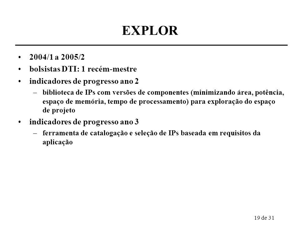 19 de 31 EXPLOR 2004/1 a 2005/2 bolsistas DTI: 1 recém-mestre indicadores de progresso ano 2 –biblioteca de IPs com versões de componentes (minimizand