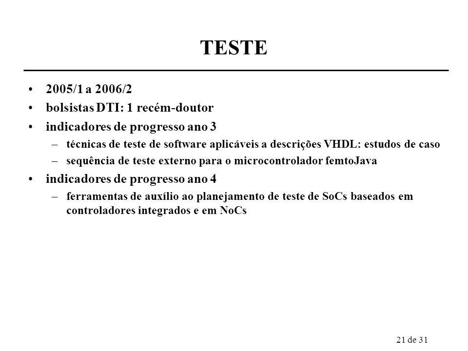 21 de 31 TESTE 2005/1 a 2006/2 bolsistas DTI: 1 recém-doutor indicadores de progresso ano 3 –técnicas de teste de software aplicáveis a descrições VHD