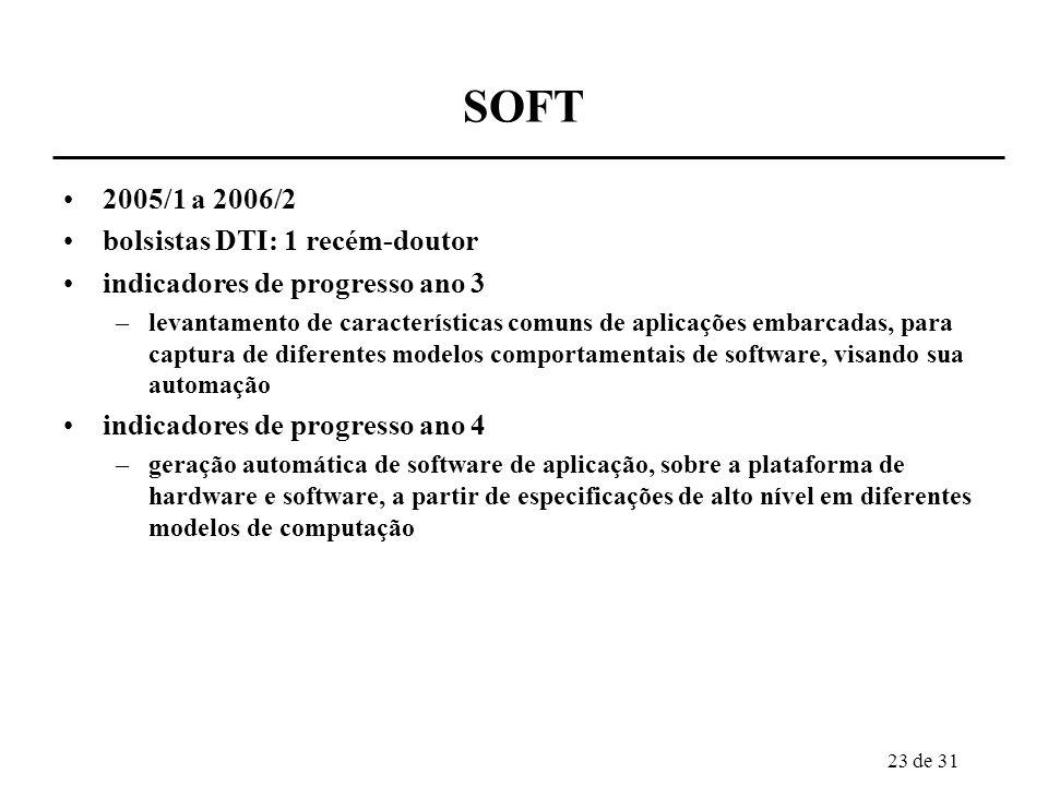 23 de 31 SOFT 2005/1 a 2006/2 bolsistas DTI: 1 recém-doutor indicadores de progresso ano 3 –levantamento de características comuns de aplicações embar