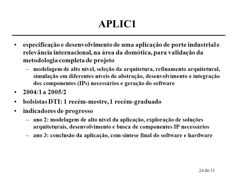 24 de 31 APLIC1 especificação e desenvolvimento de uma aplicação de porte industrial e relevância internacional, na área da domótica, para validação d