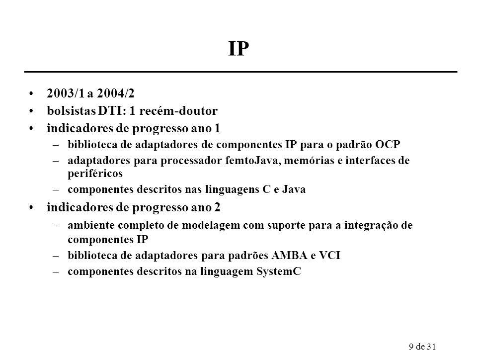 9 de 31 IP 2003/1 a 2004/2 bolsistas DTI: 1 recém-doutor indicadores de progresso ano 1 –biblioteca de adaptadores de componentes IP para o padrão OCP