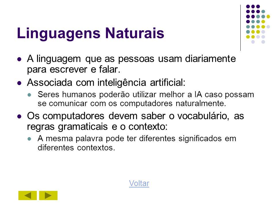 Linguagens Naturais A linguagem que as pessoas usam diariamente para escrever e falar. Associada com inteligência artificial: Seres humanos poderão ut