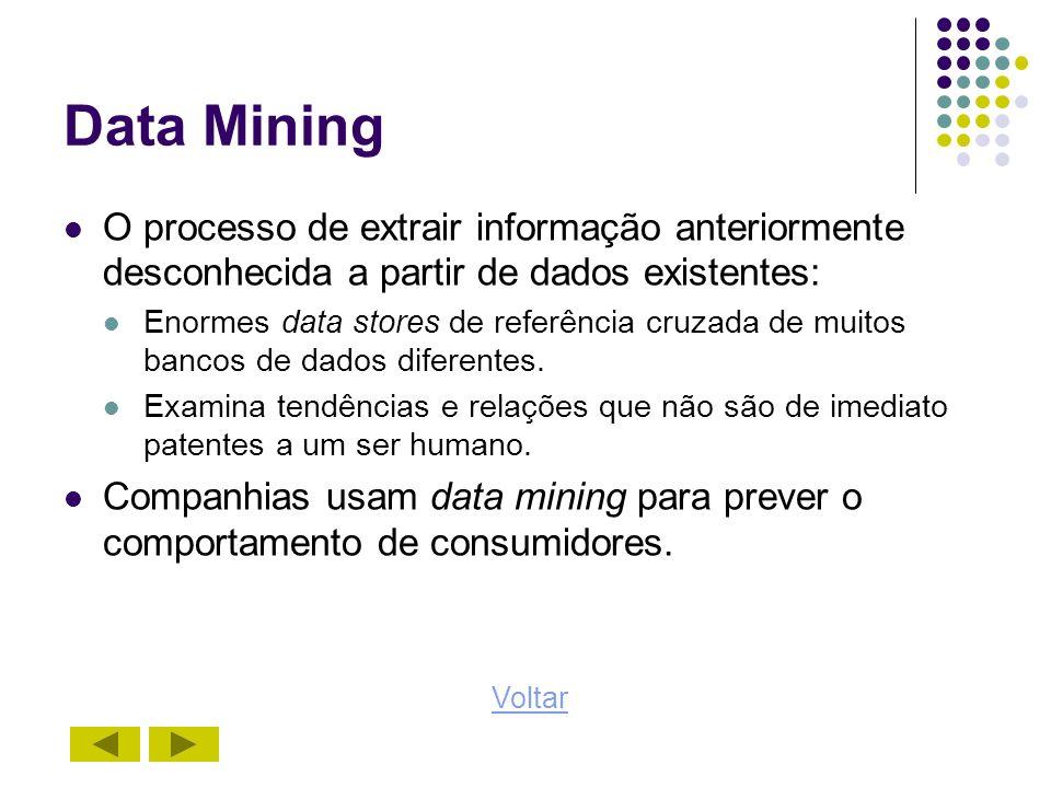 Data Mining O processo de extrair informação anteriormente desconhecida a partir de dados existentes: Enormes data stores de referência cruzada de mui