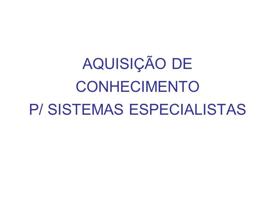 AQUISIÇÃO DE CONHECIMENTO P/ SISTEMAS ESPECIALISTAS
