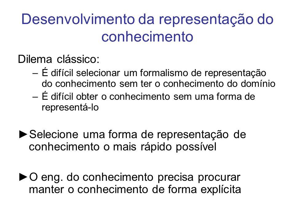Desenvolvimento da representação do conhecimento Dilema clássico: –É difícil selecionar um formalismo de representação do conhecimento sem ter o conhe