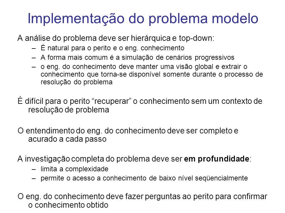 Implementação do problema modelo A análise do problema deve ser hierárquica e top-down: –É natural para o perito e o eng. conhecimento –A forma mais c