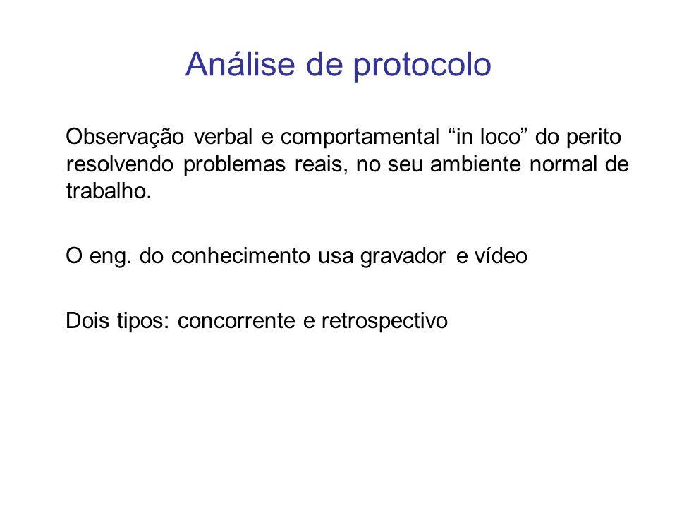 Análise de protocolo Observação verbal e comportamental in loco do perito resolvendo problemas reais, no seu ambiente normal de trabalho. O eng. do co