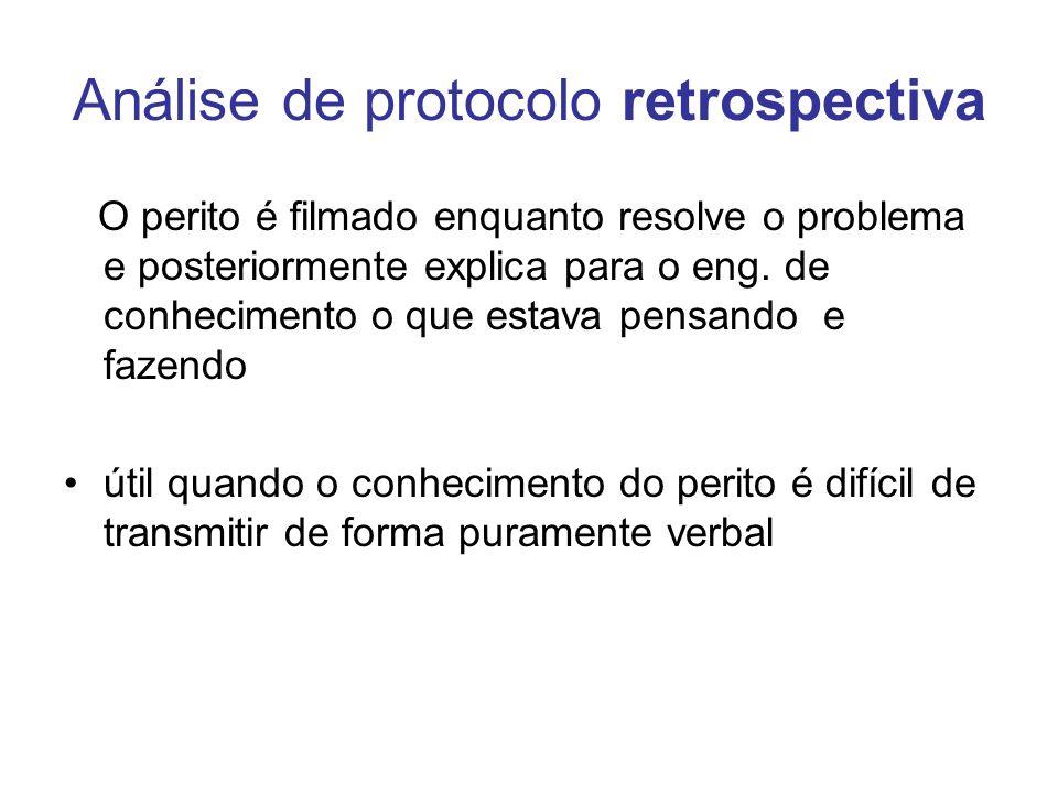 Análise de protocolo retrospectiva O perito é filmado enquanto resolve o problema e posteriormente explica para o eng. de conhecimento o que estava pe