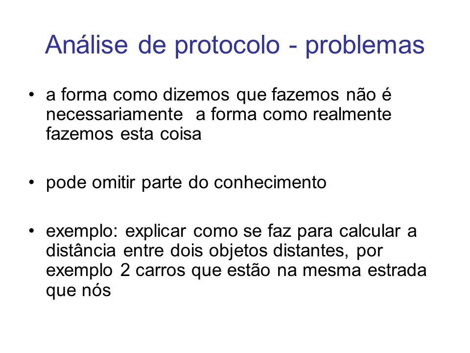 Análise de protocolo - problemas a forma como dizemos que fazemos não é necessariamente a forma como realmente fazemos esta coisa pode omitir parte do