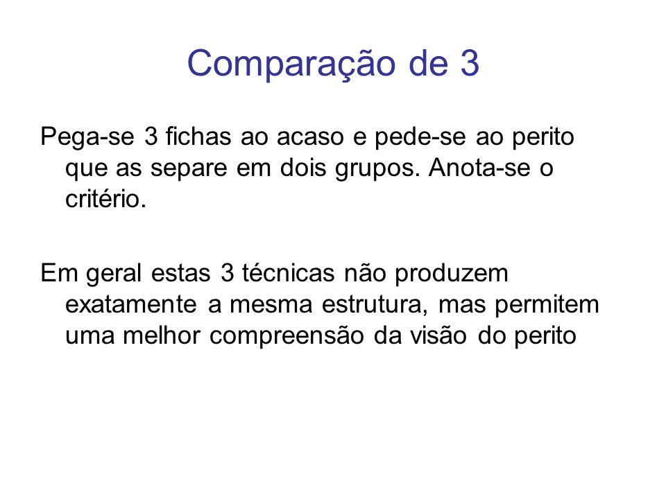 Comparação de 3 Pega-se 3 fichas ao acaso e pede-se ao perito que as separe em dois grupos. Anota-se o critério. Em geral estas 3 técnicas não produze