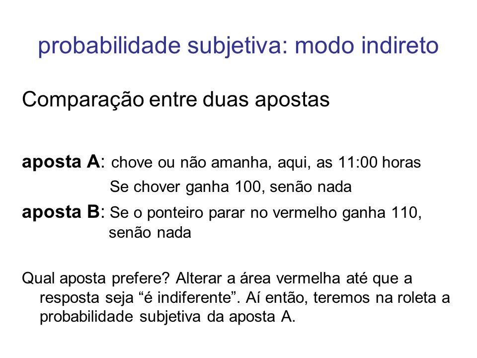 probabilidade subjetiva: modo indireto Comparação entre duas apostas aposta A: chove ou não amanha, aqui, as 11:00 horas Se chover ganha 100, senão na