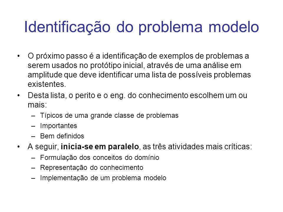 Identificação do problema modelo O próximo passo é a identificação de exemplos de problemas a serem usados no protótipo inicial, através de uma anális