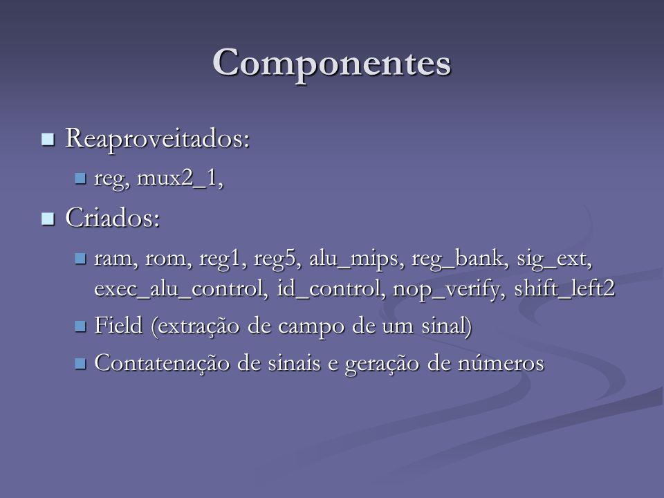 Componentes Reaproveitados: Reaproveitados: reg, mux2_1, reg, mux2_1, Criados: Criados: ram, rom, reg1, reg5, alu_mips, reg_bank, sig_ext, exec_alu_co