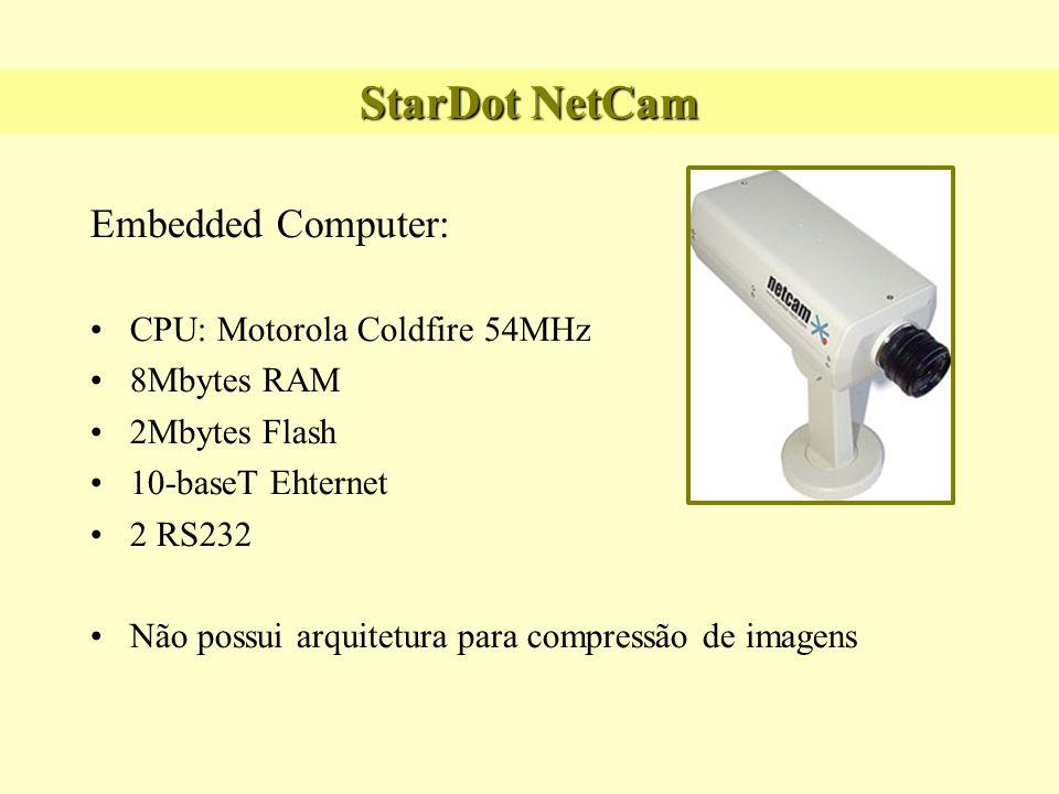 StarDot NetCam Embedded Computer: CPU: Motorola Coldfire 54MHz 8Mbytes RAM 2Mbytes Flash 10-baseT Ehternet 2 RS232 Não possui arquitetura para compres