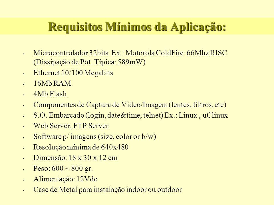Requisitos Mínimos da Aplicação: Microcontrolador 32bits. Ex.: Motorola ColdFire 66Mhz RISC (Dissipação de Pot. Típica: 589mW) Ethernet 10/100 Megabit