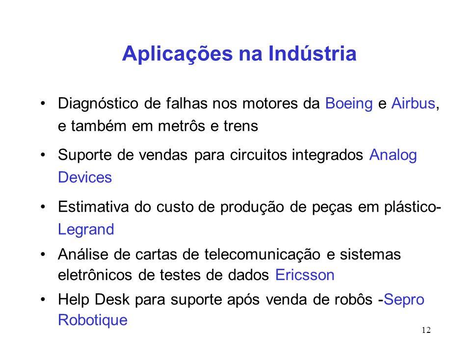 12 Aplicações na Indústria Diagnóstico de falhas nos motores da Boeing e Airbus, e também em metrôs e trens Suporte de vendas para circuitos integrado
