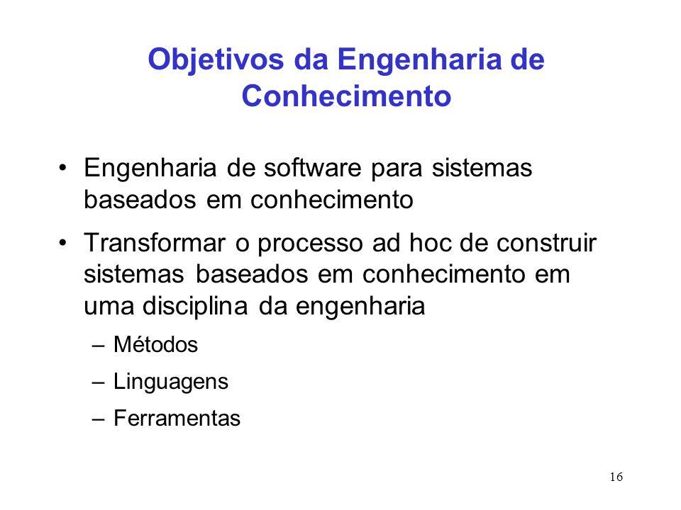 16 Objetivos da Engenharia de Conhecimento Engenharia de software para sistemas baseados em conhecimento Transformar o processo ad hoc de construir si