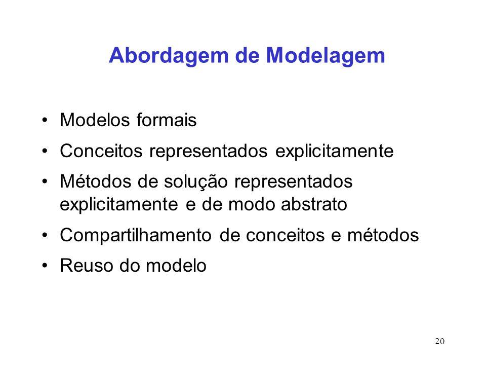 20 Abordagem de Modelagem Modelos formais Conceitos representados explicitamente Métodos de solução representados explicitamente e de modo abstrato Co