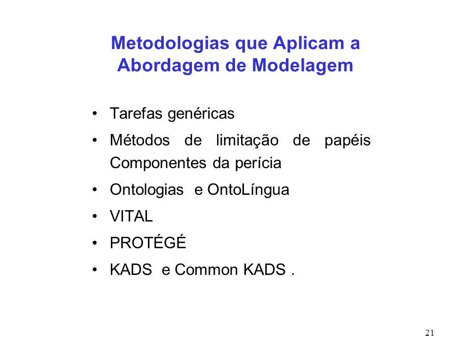 21 Metodologias que Aplicam a Abordagem de Modelagem Tarefas genéricas Métodos de limitação de papéis Componentes da perícia Ontologias e OntoLíngua V