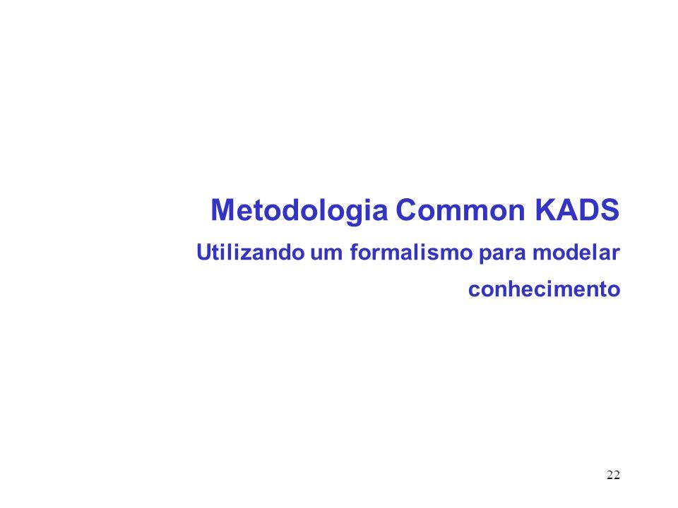 22 Metodologia Common KADS Utilizando um formalismo para modelar conhecimento