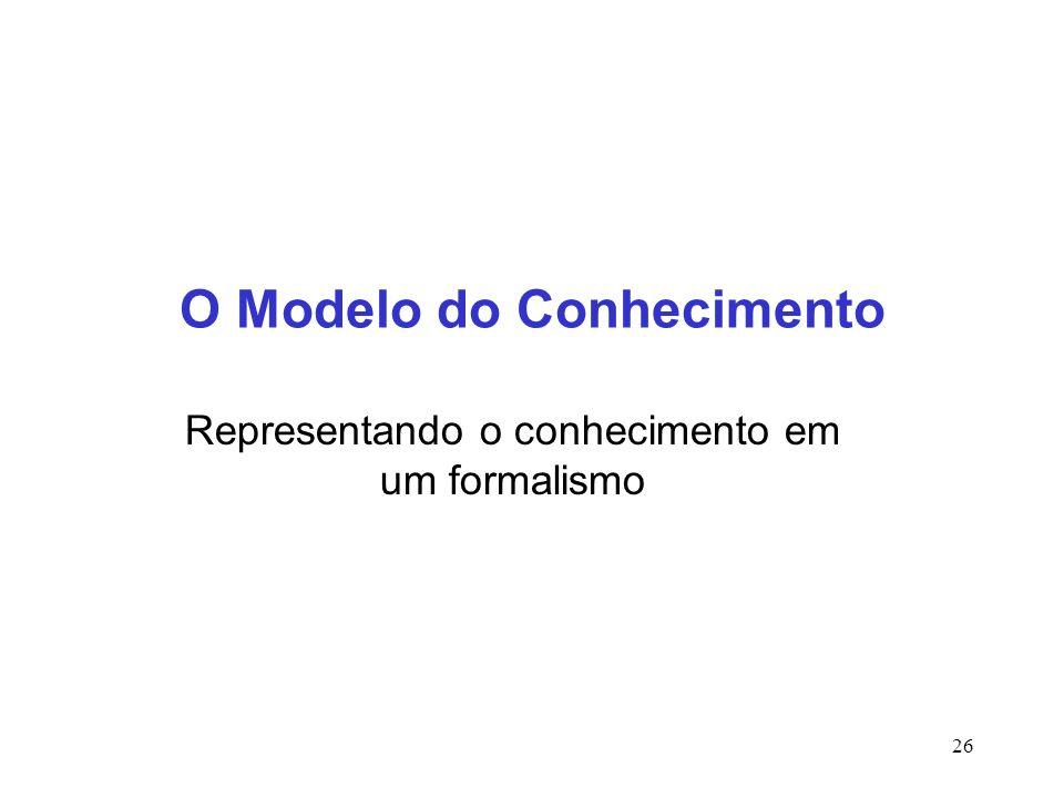 26 O Modelo do Conhecimento Representando o conhecimento em um formalismo