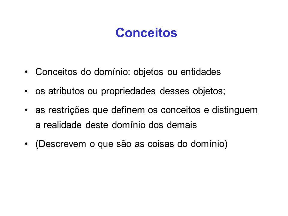 Conceitos Conceitos do domínio: objetos ou entidades os atributos ou propriedades desses objetos; as restrições que definem os conceitos e distinguem