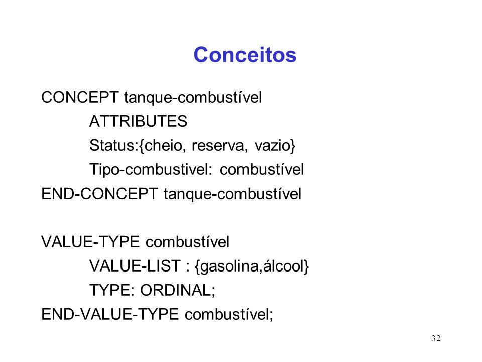 32 Conceitos CONCEPT tanque-combustível ATTRIBUTES Status:{cheio, reserva, vazio} Tipo-combustivel: combustível END-CONCEPT tanque-combustível VALUE-T