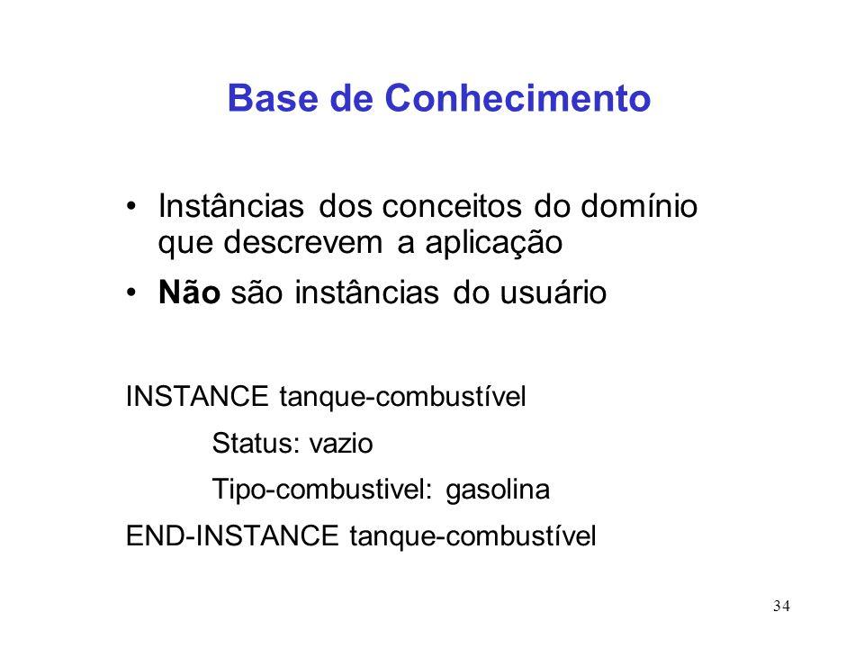 34 Base de Conhecimento Instâncias dos conceitos do domínio que descrevem a aplicação Não são instâncias do usuário INSTANCE tanque-combustível Status