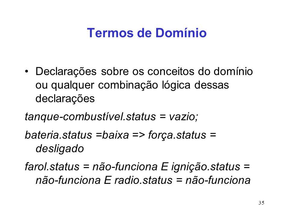 35 Termos de Domínio Declarações sobre os conceitos do domínio ou qualquer combinação lógica dessas declarações tanque-combustível.status = vazio; bat