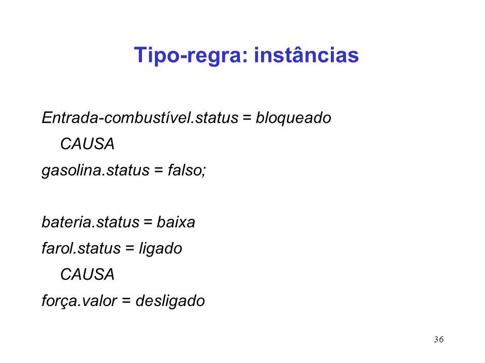 36 Tipo-regra: instâncias Entrada-combustível.status = bloqueado CAUSA gasolina.status = falso; bateria.status = baixa farol.status = ligado CAUSA for