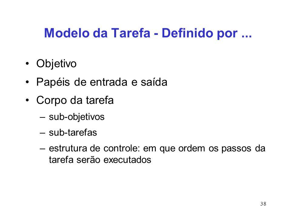 38 Modelo da Tarefa - Definido por... Objetivo Papéis de entrada e saída Corpo da tarefa –sub-objetivos –sub-tarefas –estrutura de controle: em que or