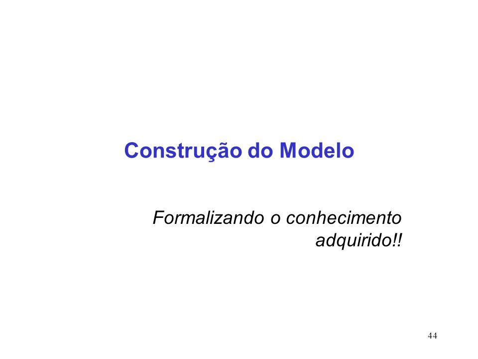 44 Construção do Modelo Formalizando o conhecimento adquirido!!