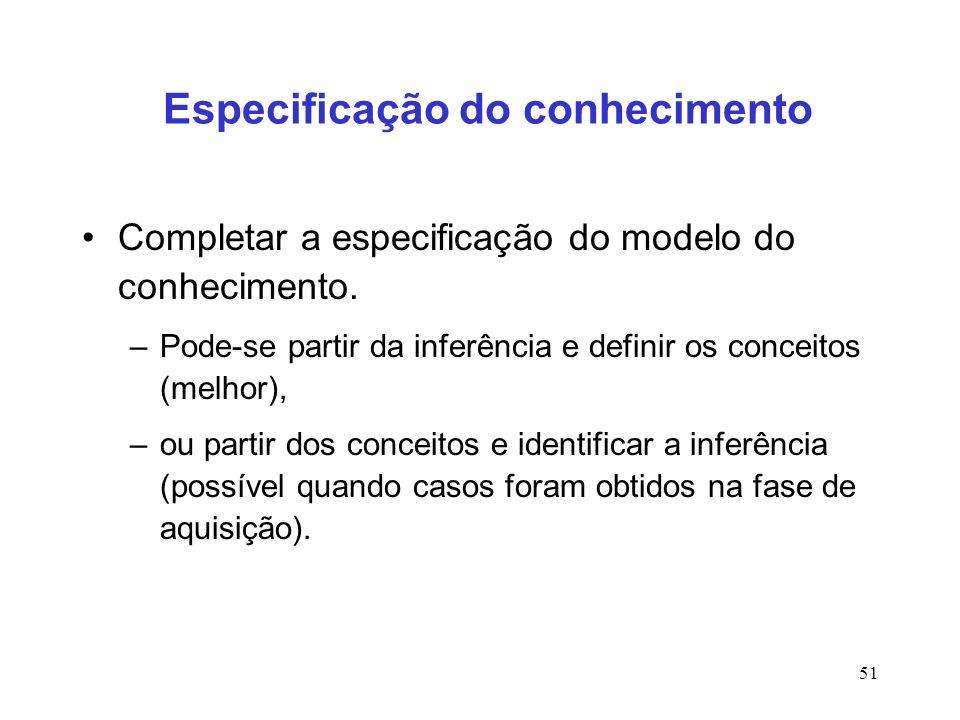 51 Especificação do conhecimento Completar a especificação do modelo do conhecimento. –Pode-se partir da inferência e definir os conceitos (melhor), –
