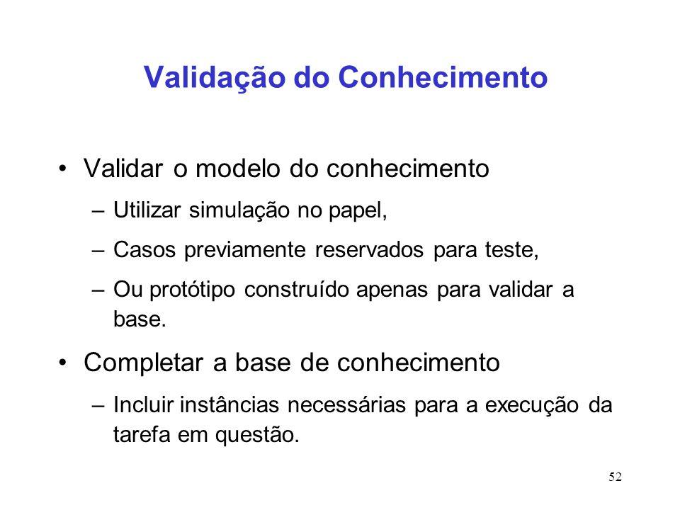 52 Validação do Conhecimento Validar o modelo do conhecimento –Utilizar simulação no papel, –Casos previamente reservados para teste, –Ou protótipo co