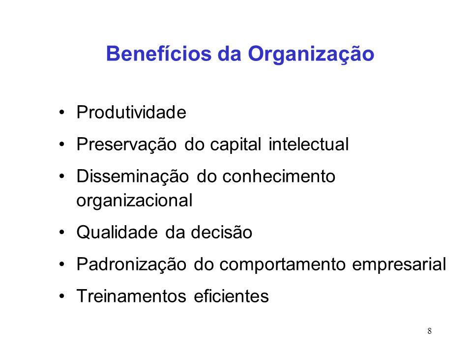 8 Benefícios da Organização Produtividade Preservação do capital intelectual Disseminação do conhecimento organizacional Qualidade da decisão Padroniz