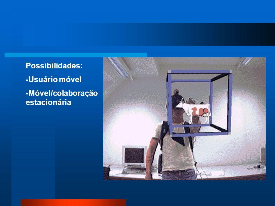 Possibilidades: -Usuário móvel -Móvel/colaboração estacionária